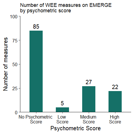 wee-fig-1